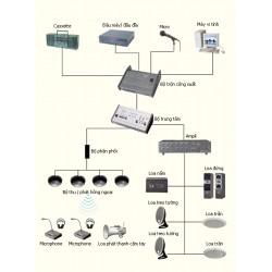Cách bố trí lắp đặt loa trong nhà máy, xưởng sản xuất
