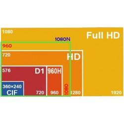 Độ phân giải màn hình? Tỷ lệ khung hình? 720p, 1080p, 1440p, 4K và 8K có nghĩa là gì?