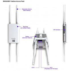 Bộ phát WiFi ENGENIUS ENS620EXT ngoài trời băng tần kép
