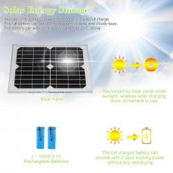 Hệ thống camera năng lượng mặt trời