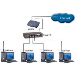 Tư vấn giải pháp lắp đặt mạng lan, mạng nội bộ, mạng không dây wifi