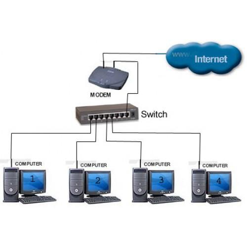 Giải pháp mạng cáp quang nội bộ - mạng LAN
