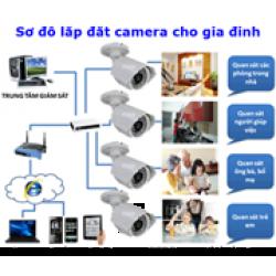 Lắp đặt camera quan sát cho gia đình