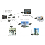 Camera IP WIFI E2