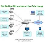 Giải pháp camera giám sát dành cho cửa hàng, showroom