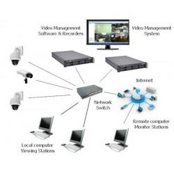 Giải pháp camera IP cho doanh nghiệp quy mô vừa và nhỏ