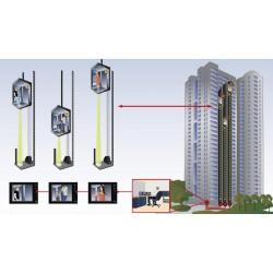 Giải pháp lắp đặt camera quan sát cho thang máy