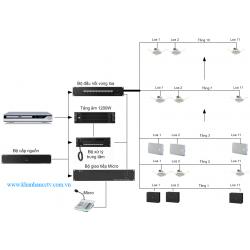 Hệ thống âm thanh công cộng tòa nhà 10 vùng