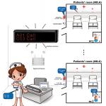Giới thiệu nguyên lý hoạt động của hệ thống chuông báo gọi y tá