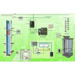 Giải pháp kiểm soát phân tầng ra vào thang máy dùng thẻ RFID Soyal AR-401RO và Soyal AR721H/AR725H