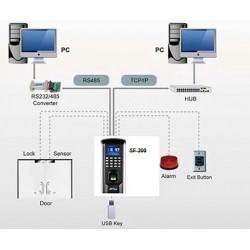Sơ đồ kết nối lắp đặt Máy chấm công vân tay kiểm soát mở cửa Ronald jack SF200