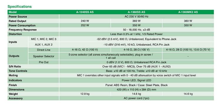 Amply Mixer 360W A-1360SS Kèm Bộ Chọn 5 Vùng Loa