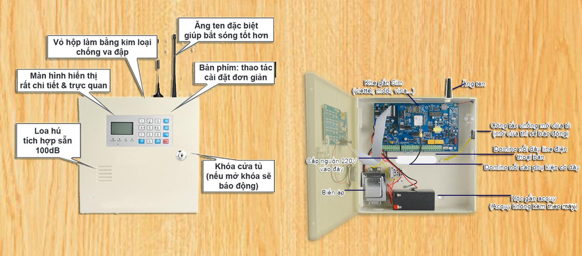 Mặt ngoài Thiết bị chống trộm TORA AL-858GSM dùng SIM điện thoại