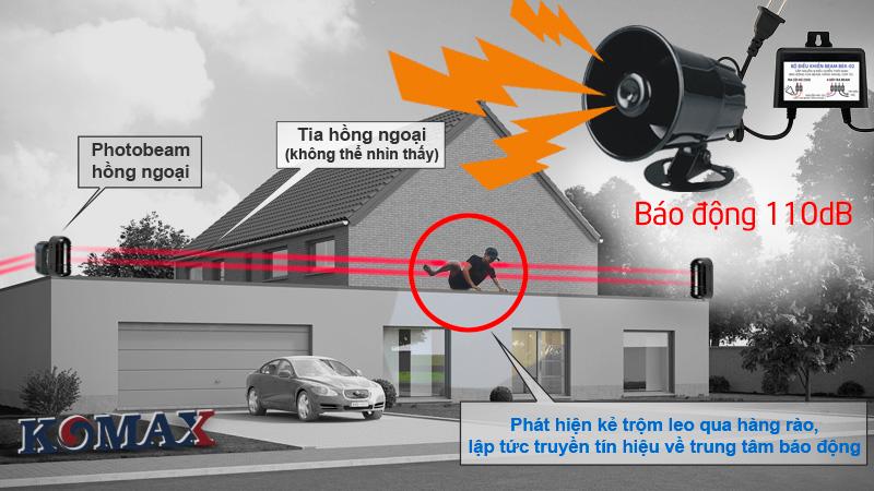 Khả năng bảo vệ ngoài trời của bộ chống trộm hàng rào BEK-02100 là rất tốt, chịu được mưa nắng và bền bỉ