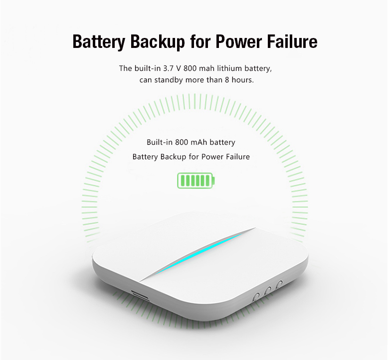 Battery backup for Power Failure