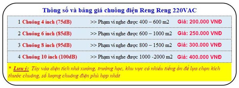Báo giá chuông điện reng reng, thông số âm lượng của chuông điện reng reng