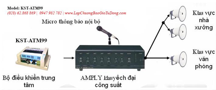 sơ đồ kết nối máy hẹn giờ phát nhạc tự động KST-ATM99