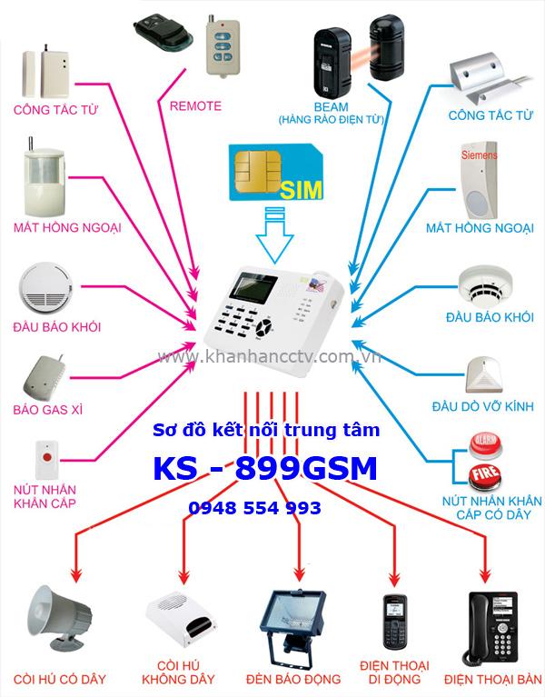 sơ đồ kết nối chống trộm KS-258B2