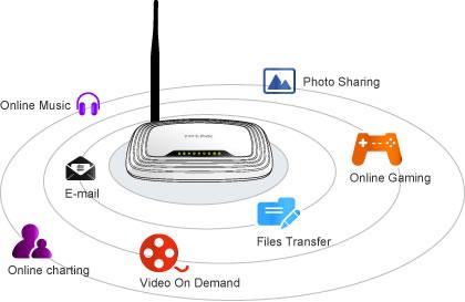 lợi ích mạng không dây