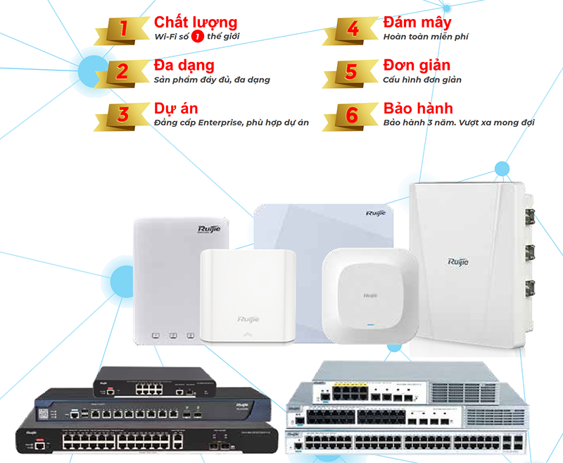 Access point wifi Ruijie
