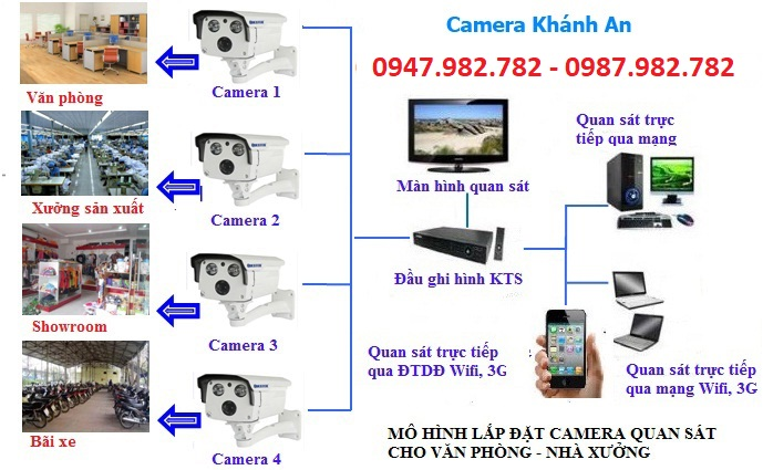 Camera Questek Giám sát trực tiếp qua mạng bằng Smartphone, Máy tính bảng, Máy vi tính để bàn, laptop..