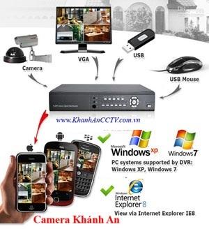 công nghệ xem camera quan sát qua mạng