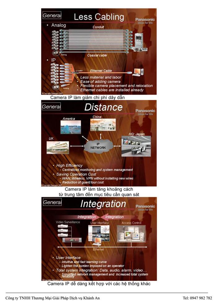 Sự khác nhau giữa Camera IP và Camera Analog 3
