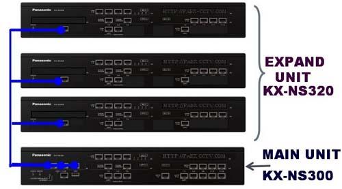 Khả năng kết nối mở rộng bằng cách kết nối thêm khung phụ mở rộng tổng đài IP Panasonic KX-NS320