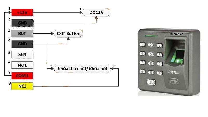 Hướng dẫn sử dụng máy kiểm soát ra vào KOBIO X7